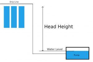 hydroponic air pump sizng